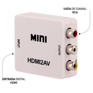 Mini Conversor HDMI para Vídeo Composto (RCA)